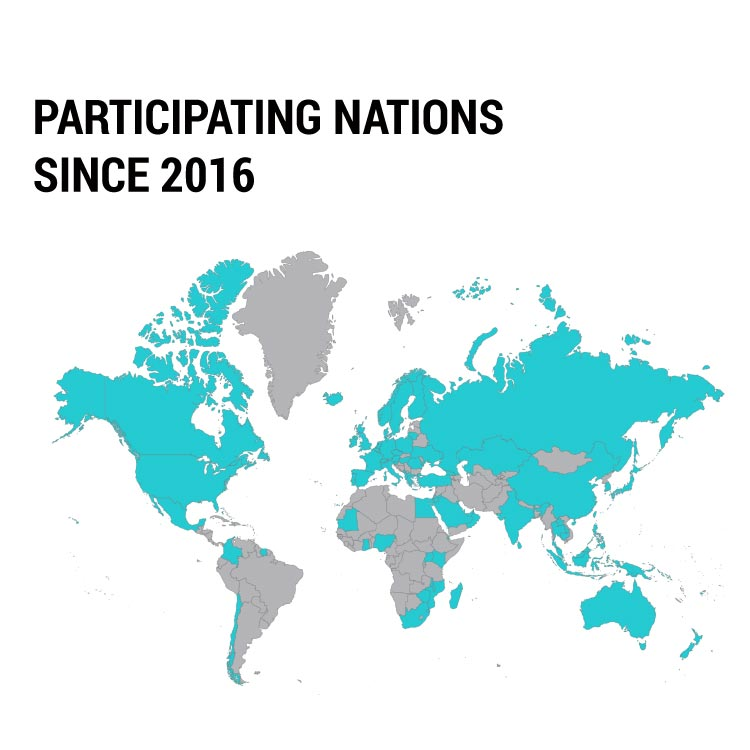 2016 Participating Countries